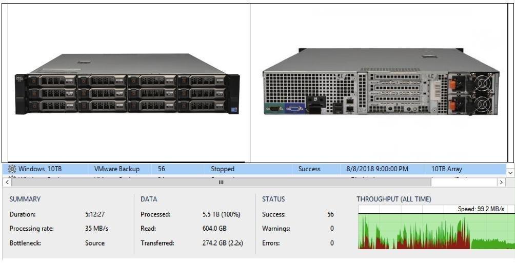 100TB 2U NAS Storage